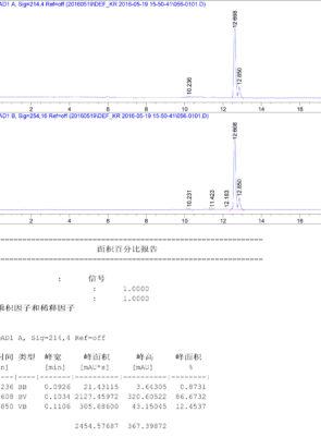 YK-11-HPLC28129